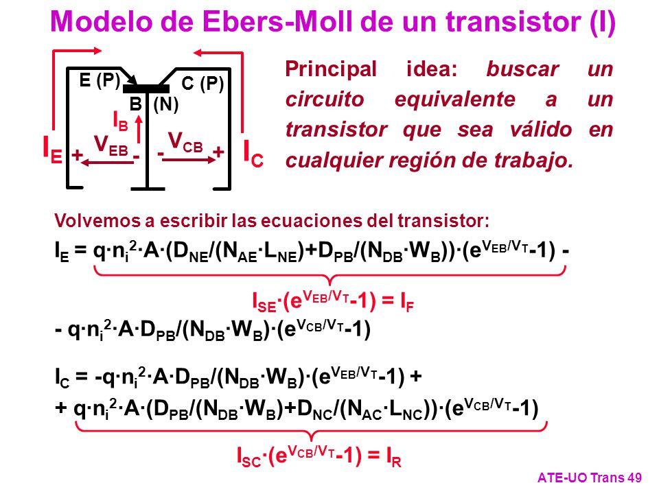 Modelo de Ebers-Moll de un transistor (I)