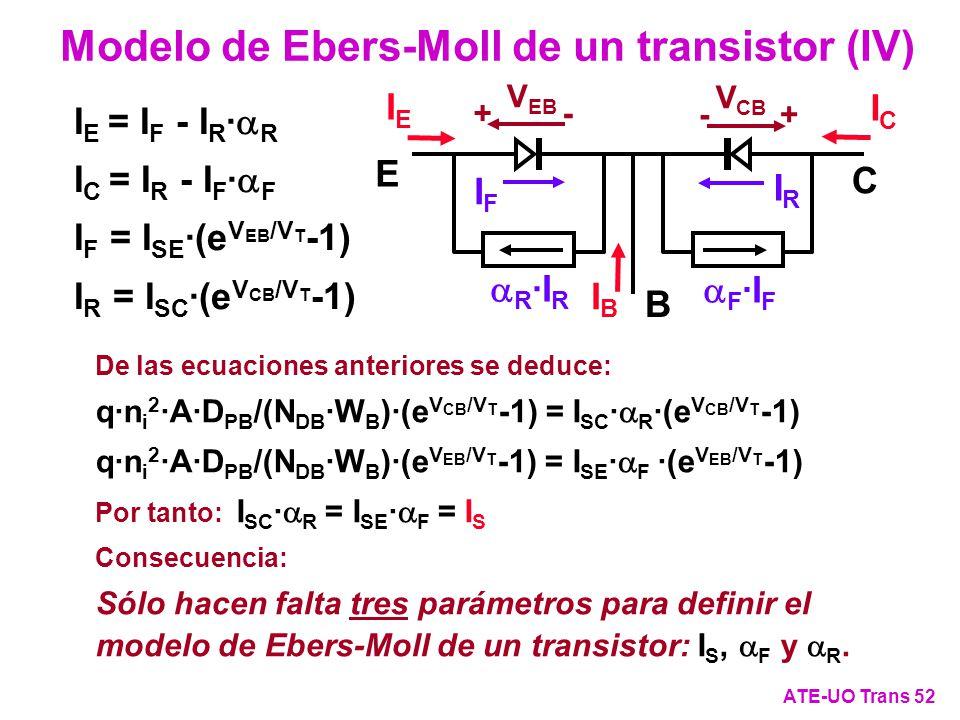 Modelo de Ebers-Moll de un transistor (IV)