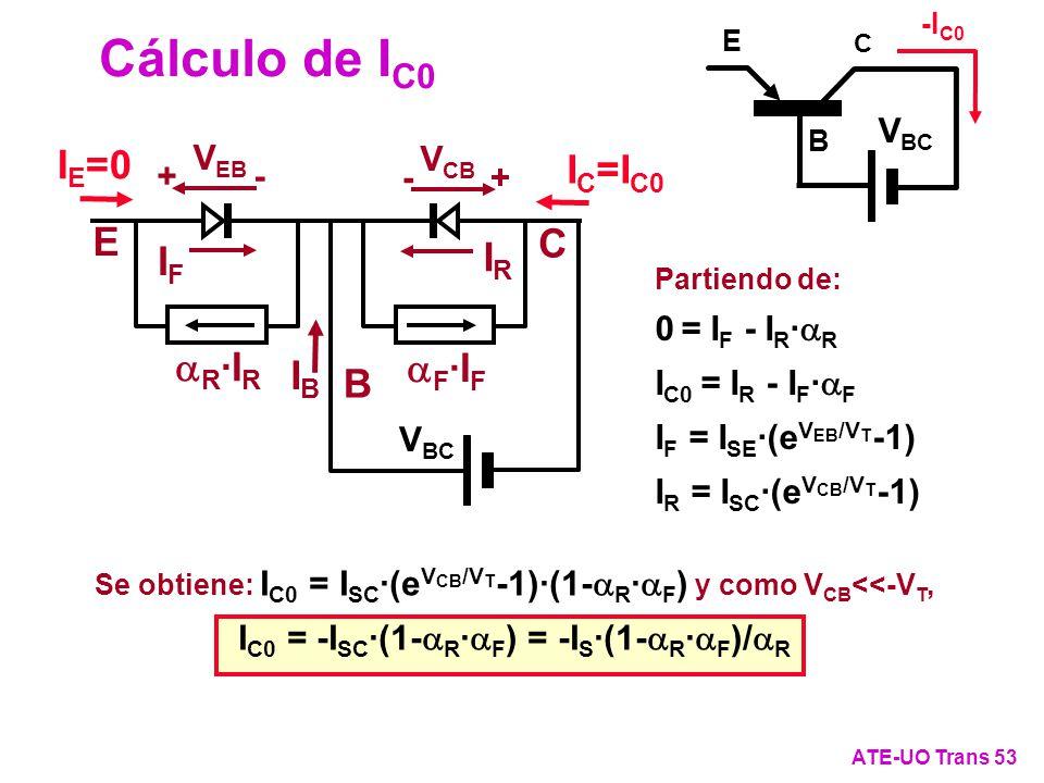 Cálculo de IC0 IE=0 IC=IC0 E C IR IF aR·IR aF·IF IB B VBC VEB VCB + -
