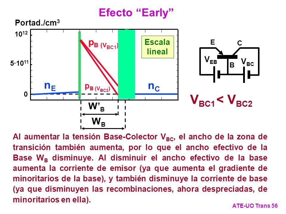 < VBC2 VBC1 Efecto Early nE nC pB (VBC1) W'B WB Portad./cm3