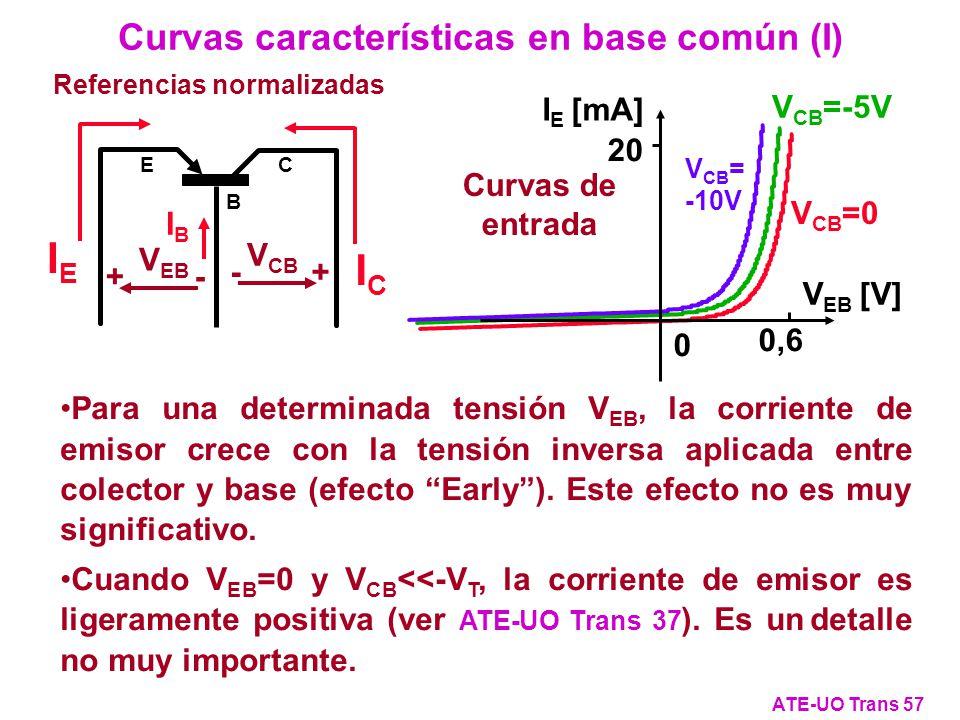 Curvas características en base común (I)