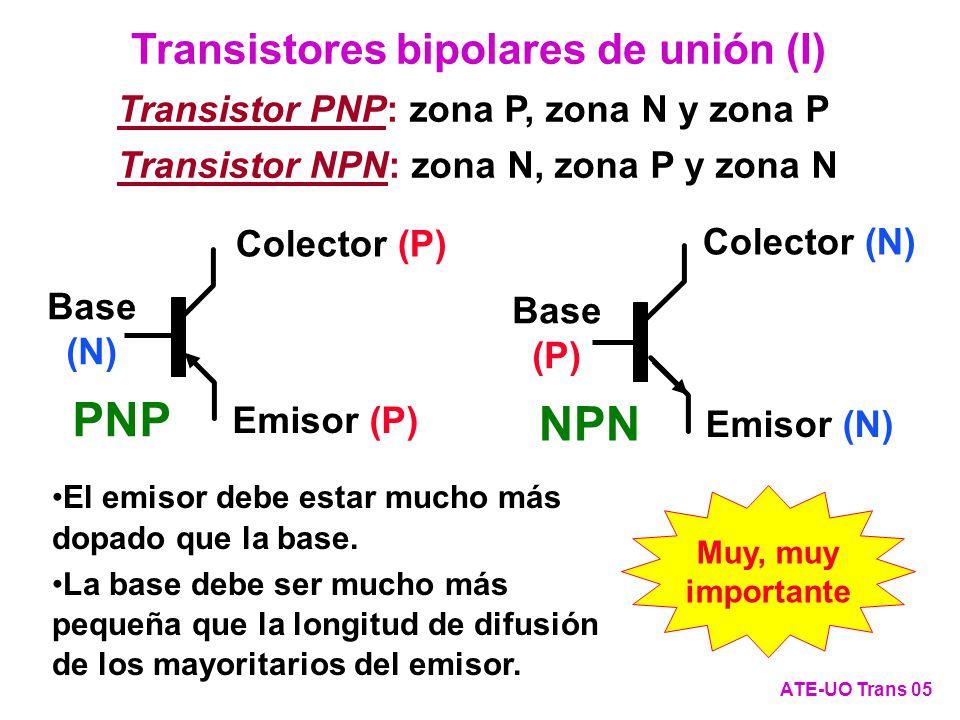 Transistores bipolares de unión (I)