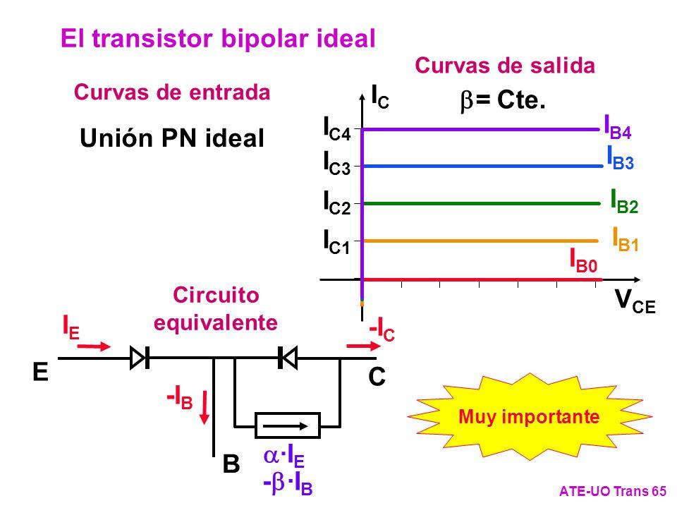 El transistor bipolar ideal