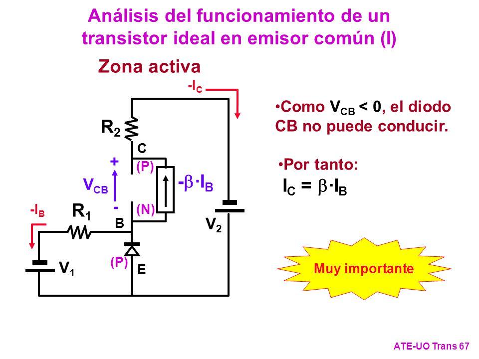Análisis del funcionamiento de un transistor ideal en emisor común (I)