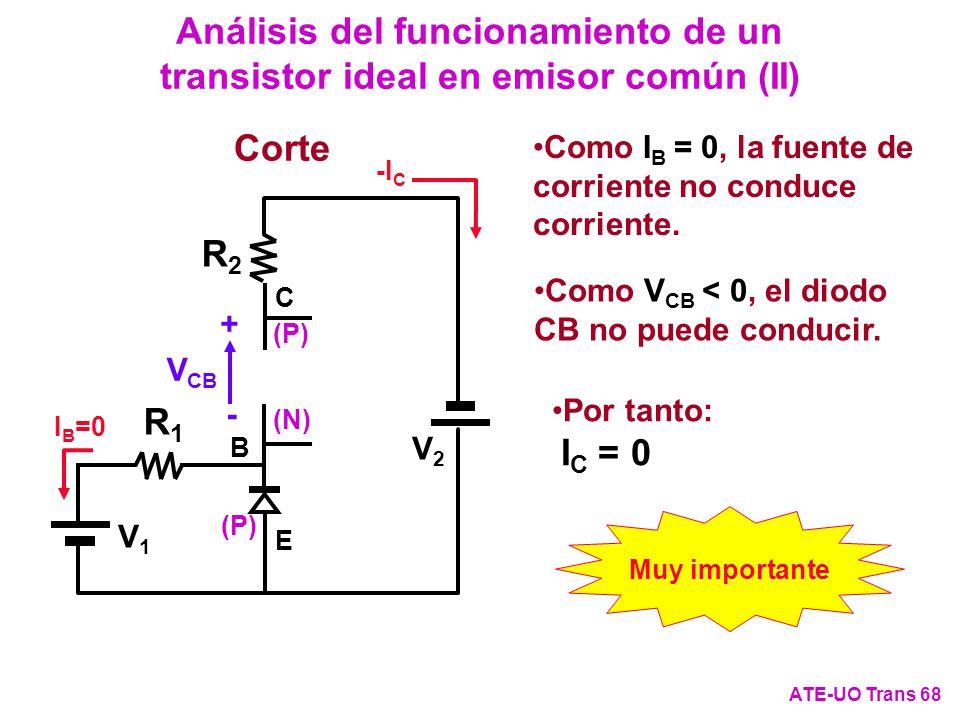 Análisis del funcionamiento de un transistor ideal en emisor común (II)