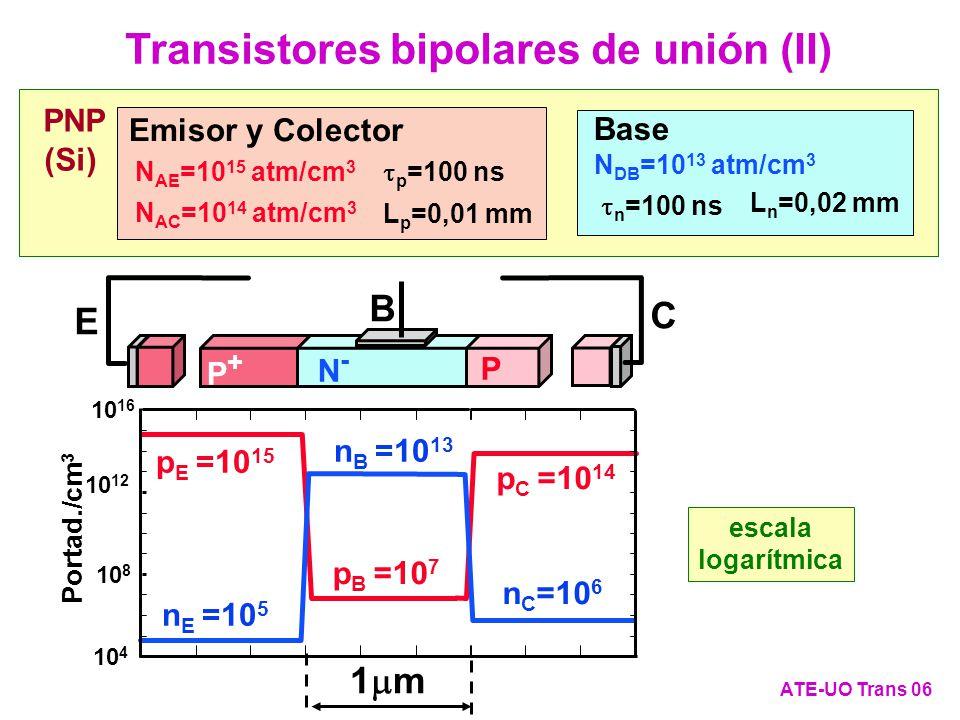 Transistores bipolares de unión (II)