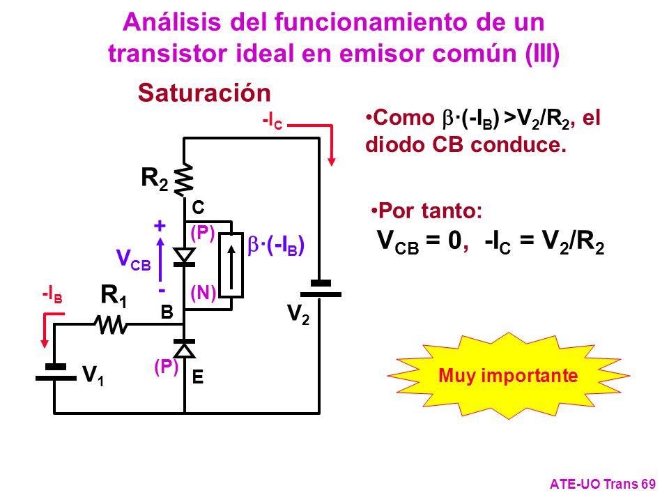 Análisis del funcionamiento de un transistor ideal en emisor común (III)