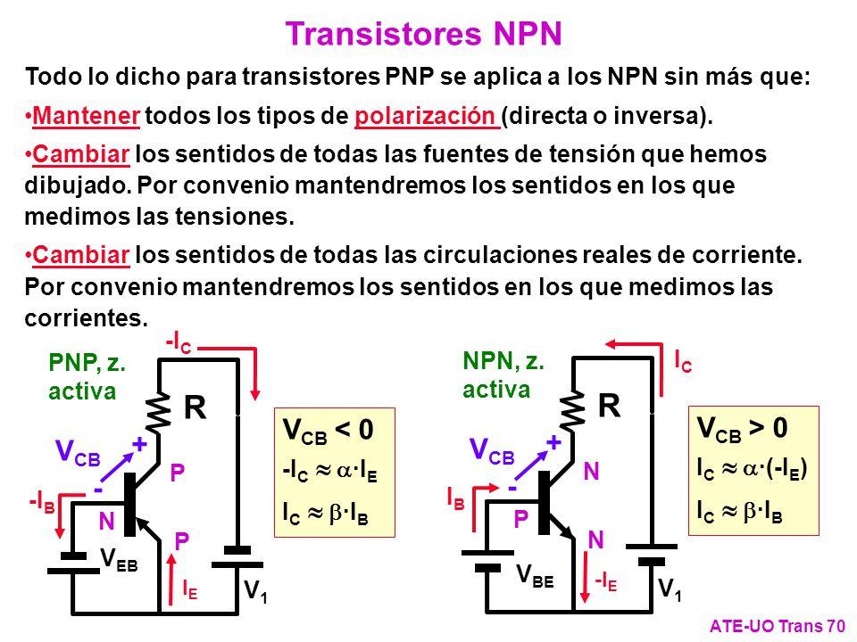 Transistores NPN R R VCB < 0 VCB > 0 + + VCB VCB - -