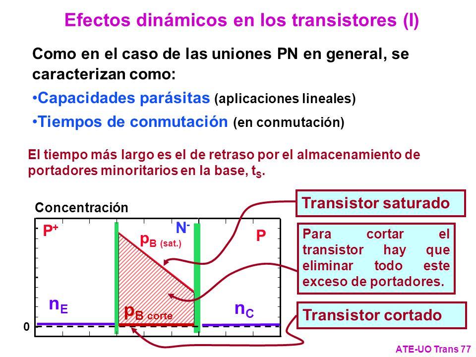 Efectos dinámicos en los transistores (I)