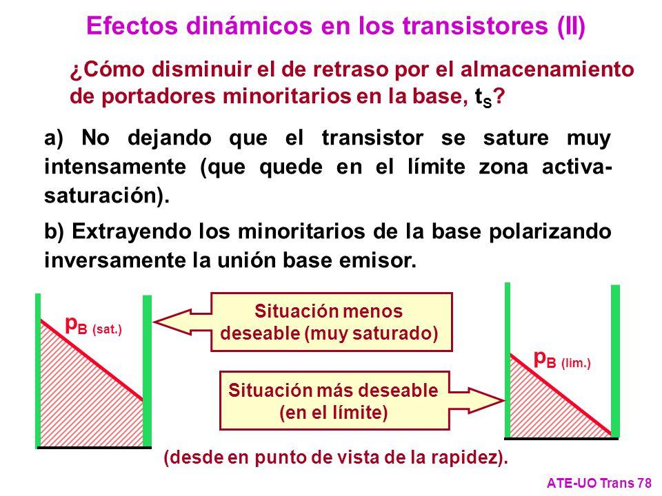 Efectos dinámicos en los transistores (II)