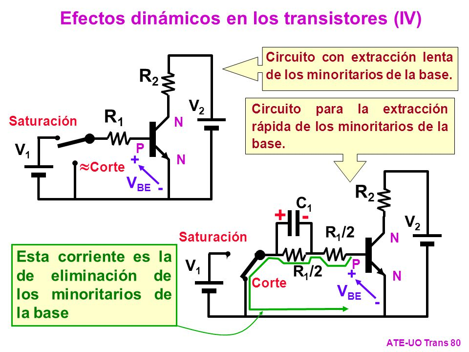 + - Efectos dinámicos en los transistores (IV) R2 R1 R2 V2 V1 + VBE -