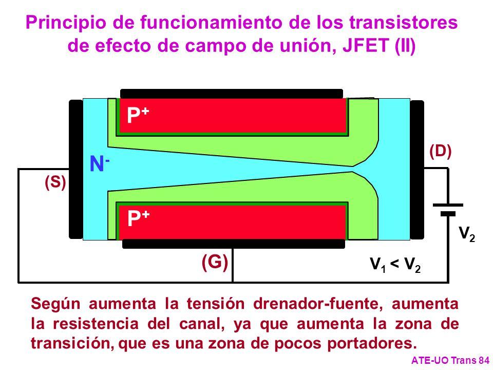 Principio de funcionamiento de los transistores de efecto de campo de unión, JFET (II)