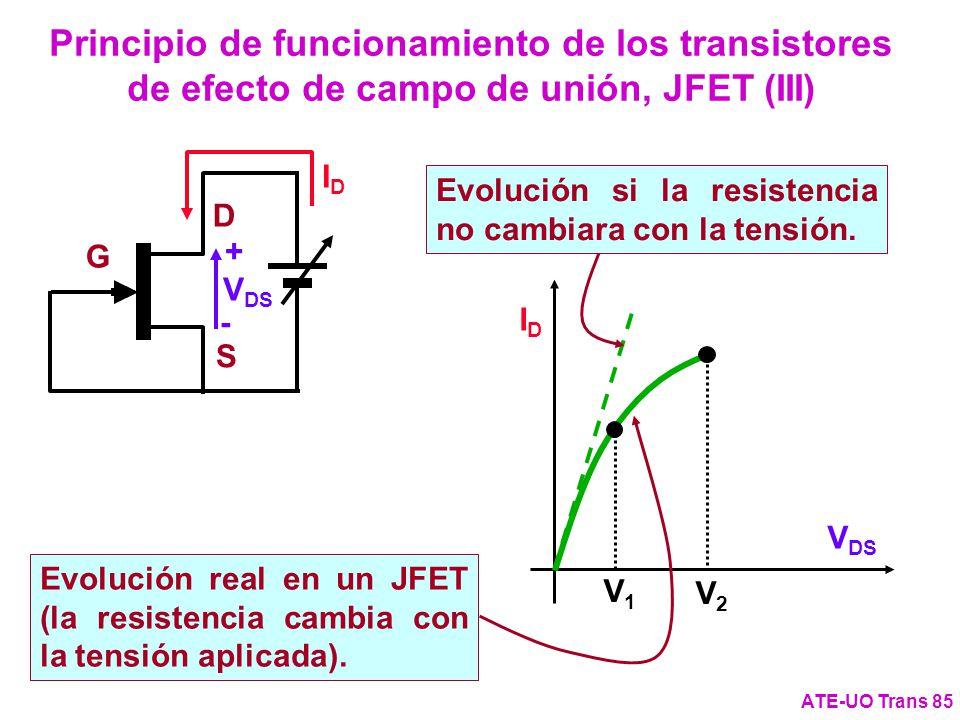 Principio de funcionamiento de los transistores de efecto de campo de unión, JFET (III)