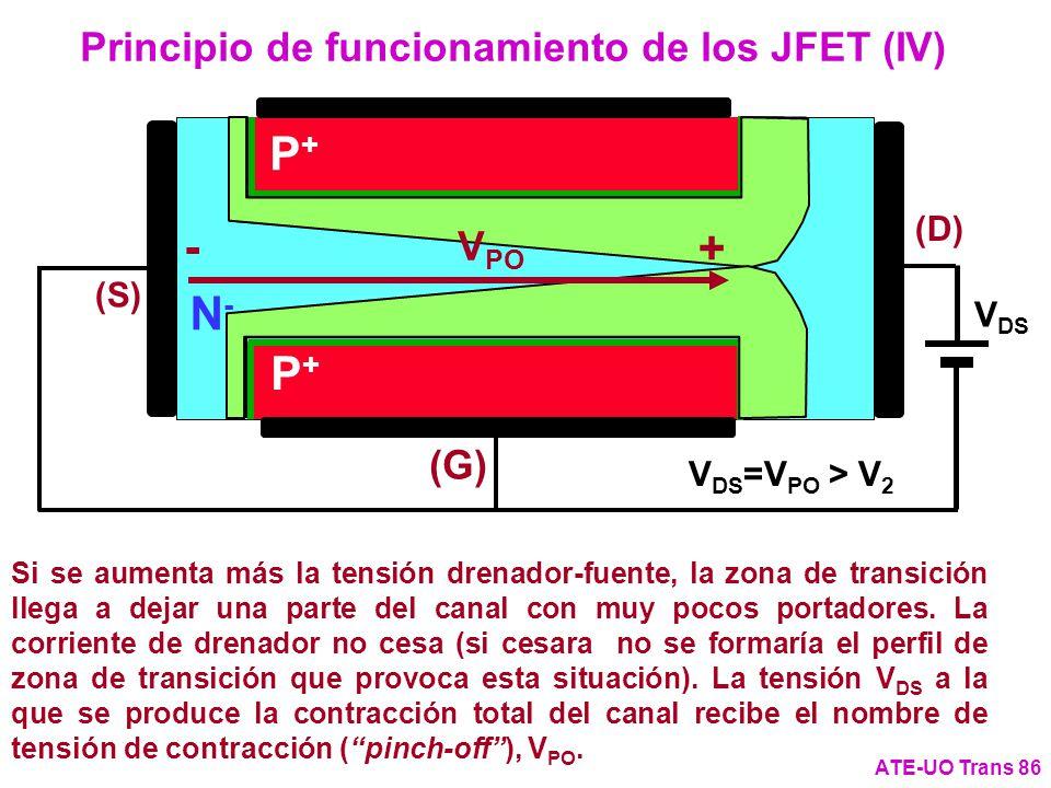 Principio de funcionamiento de los JFET (IV)