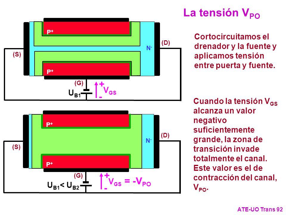 La tensión VPO + - + = -VPO - UB1 VGS