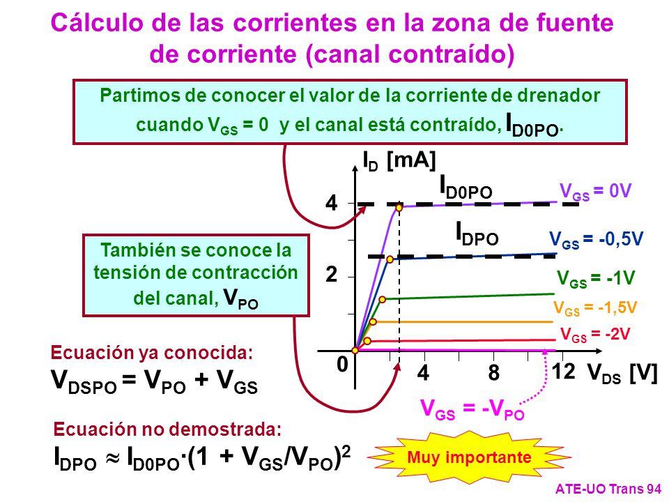 También se conoce la tensión de contracción del canal, VPO