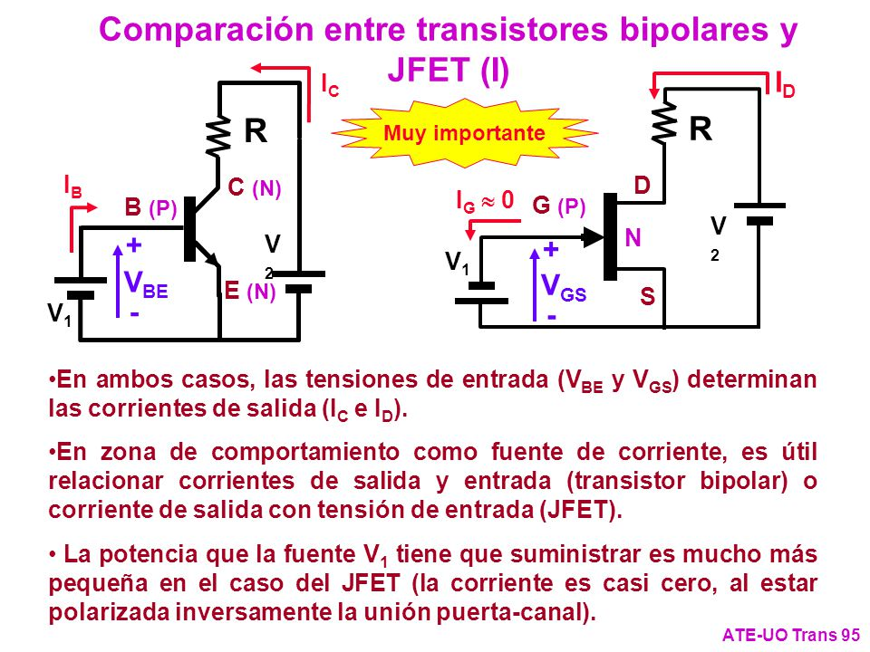 Comparación entre transistores bipolares y JFET (I)