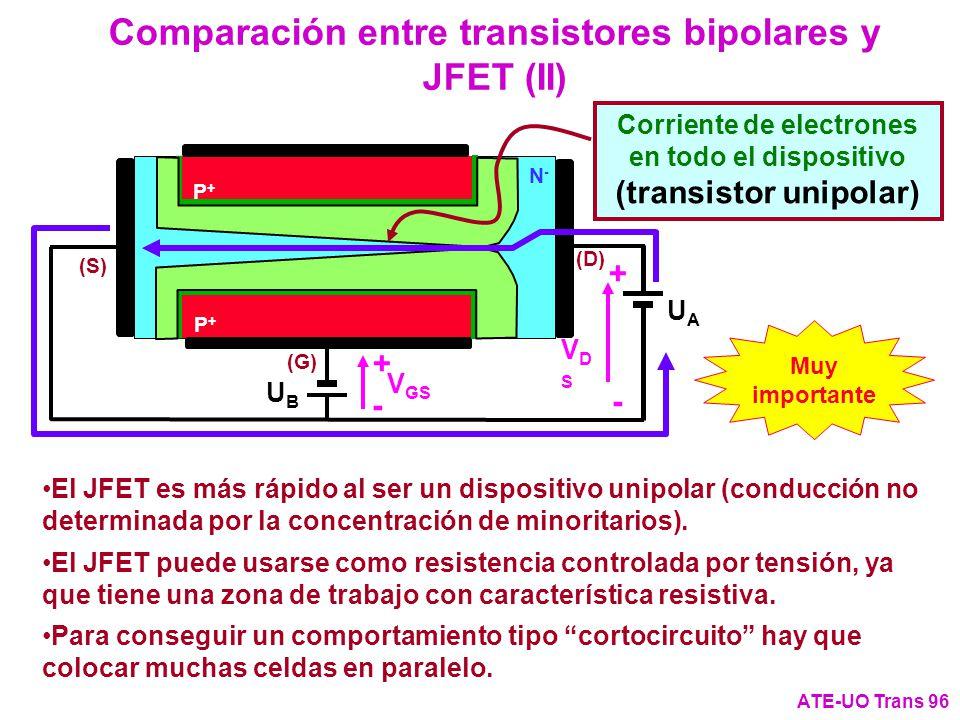 Comparación entre transistores bipolares y JFET (II)