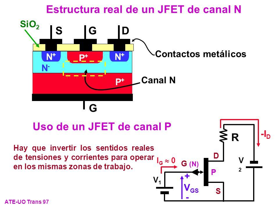 Estructura real de un JFET de canal N