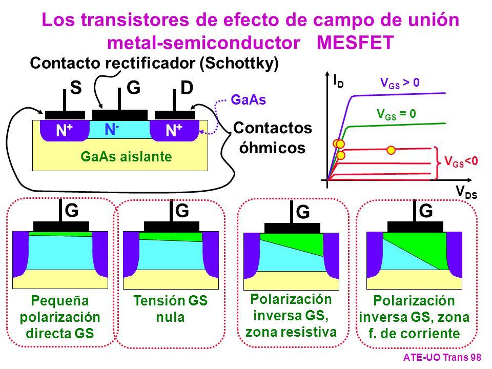 Los transistores de efecto de campo de unión metal-semiconductor MESFET