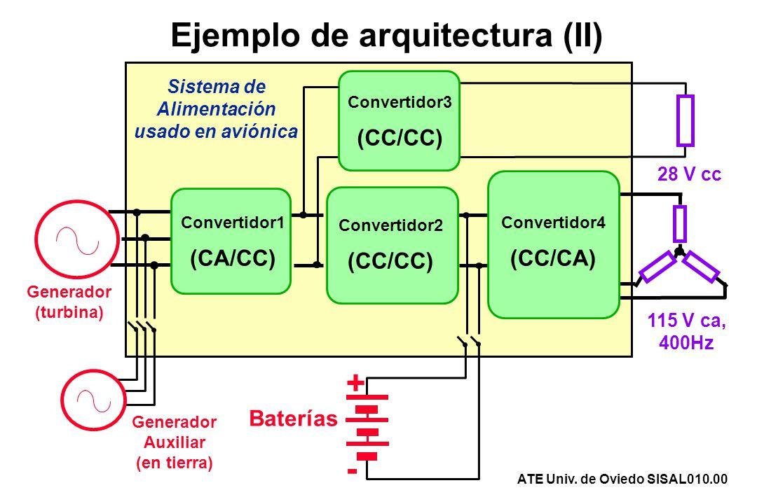 Ejemplo de arquitectura (II)