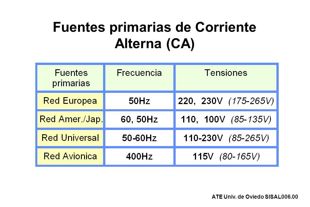 Fuentes primarias de Corriente Alterna (CA)