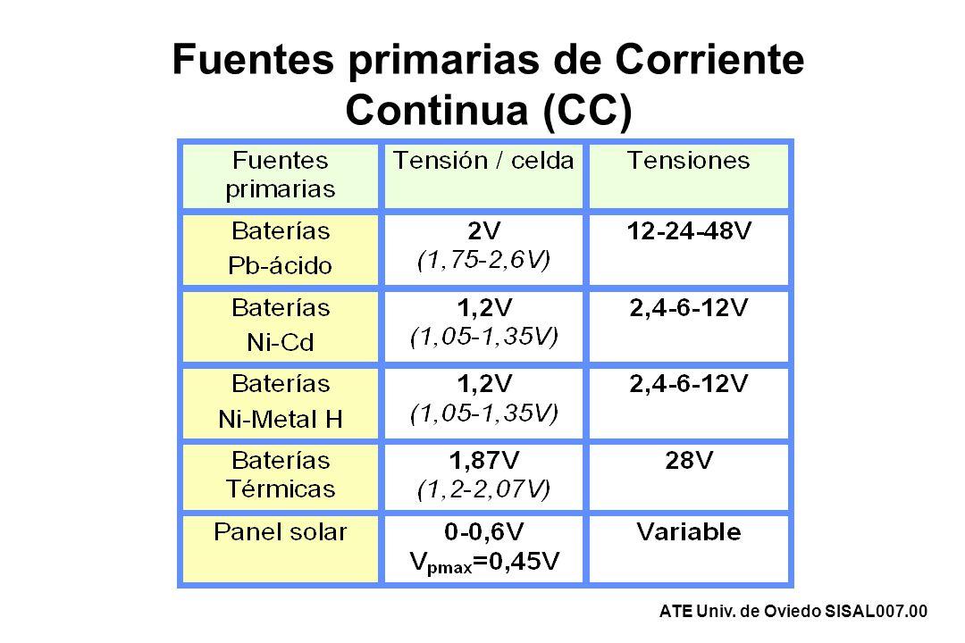 Fuentes primarias de Corriente Continua (CC)