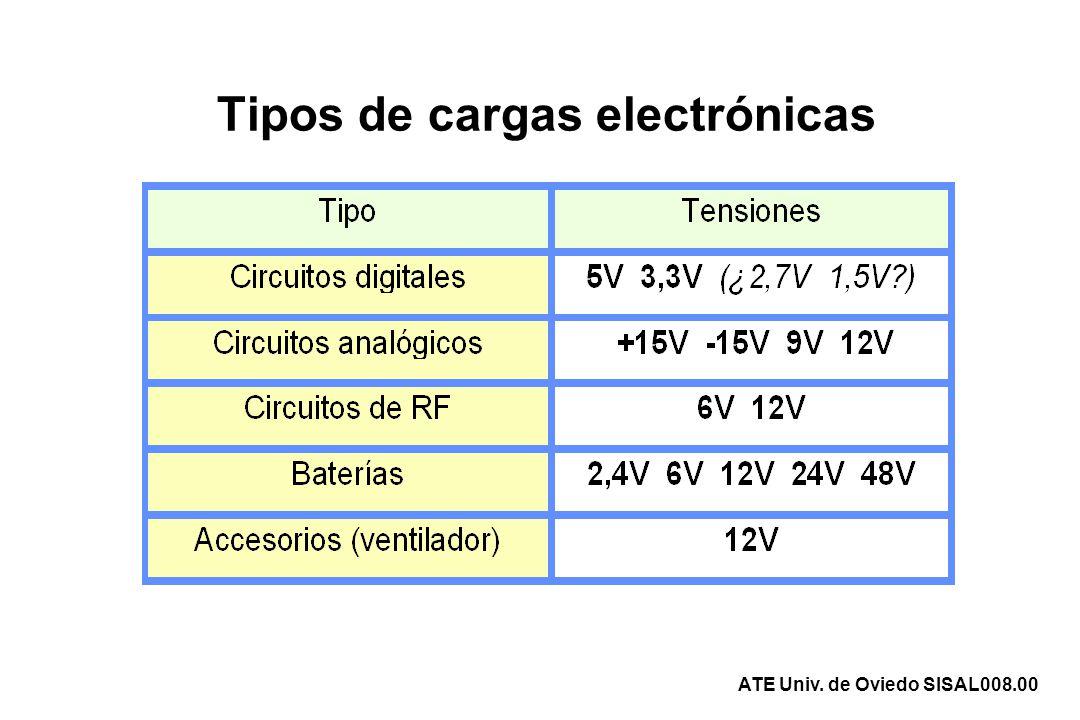 Tipos de cargas electrónicas