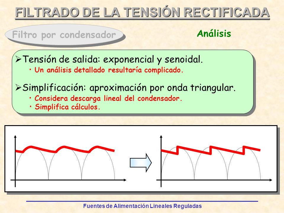 FILTRADO DE LA TENSIÓN RECTIFICADA