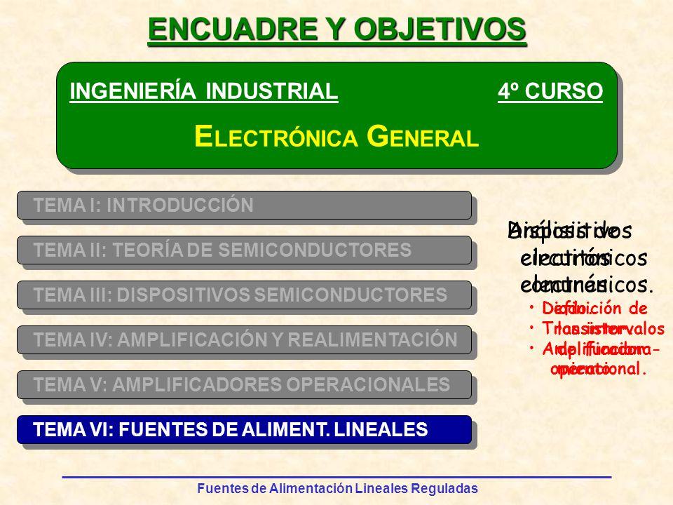 INGENIERÍA INDUSTRIAL 4º CURSO