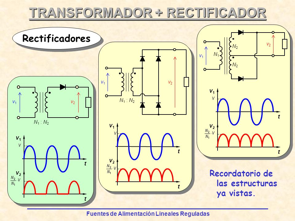 TRANSFORMADOR + RECTIFICADOR