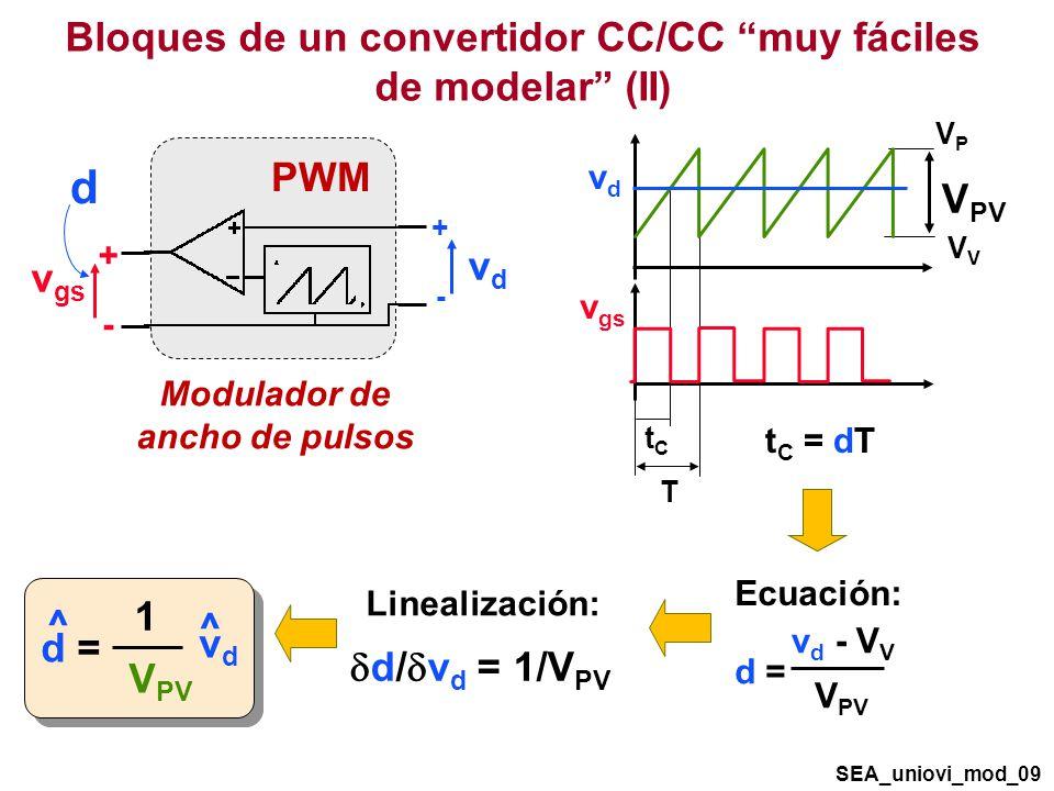 Bloques de un convertidor CC/CC muy fáciles de modelar (II)