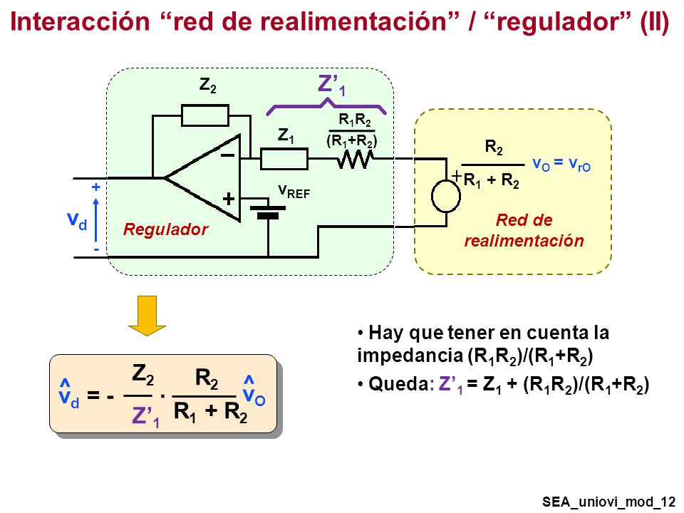 Interacción red de realimentación / regulador (II)