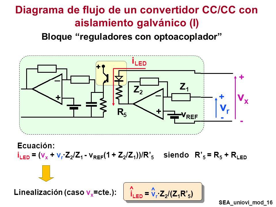 Diagrama de flujo de un convertidor CC/CC con aislamiento galvánico (I)