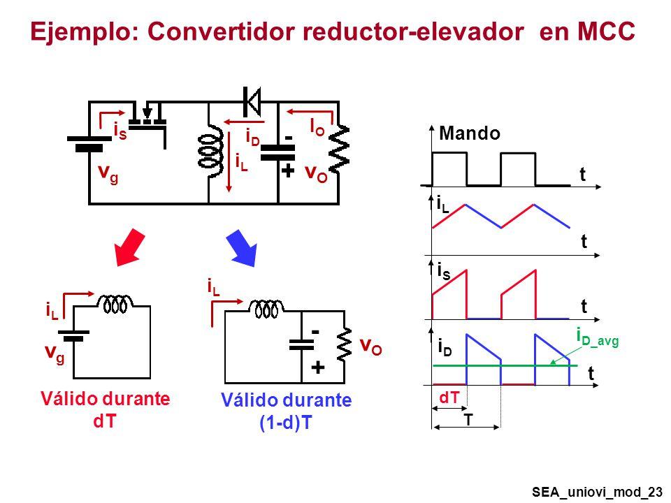 Ejemplo: Convertidor reductor-elevador en MCC