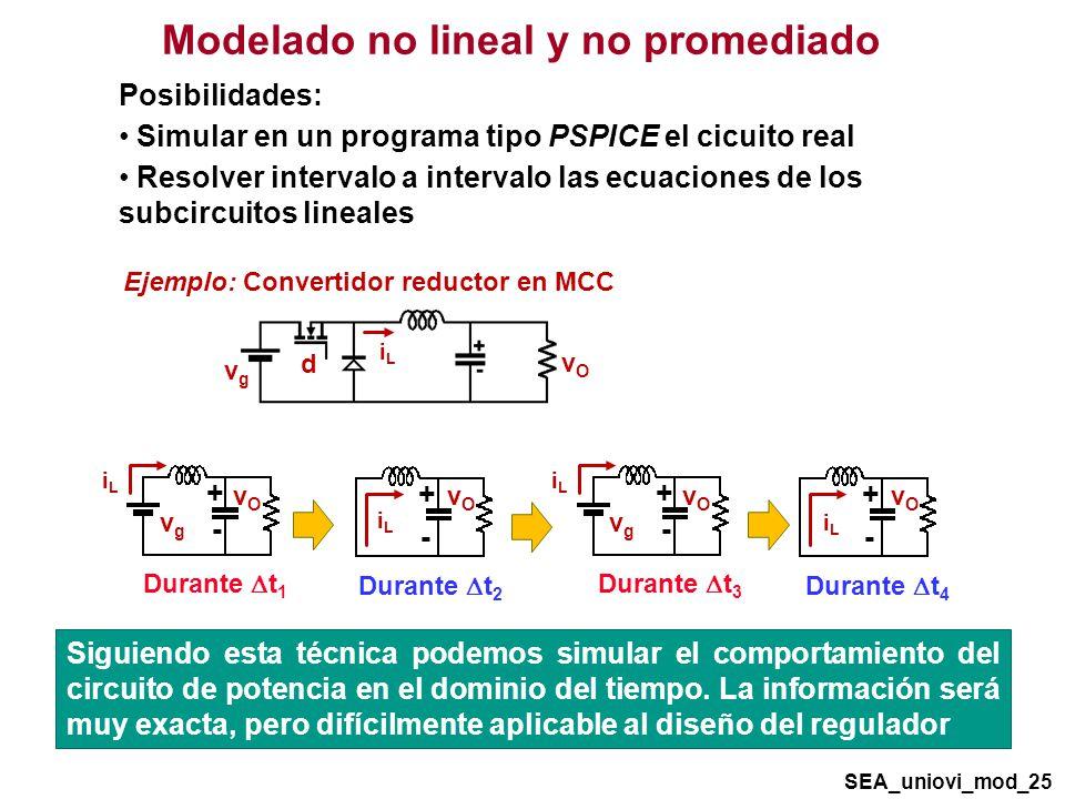 Modelado no lineal y no promediado
