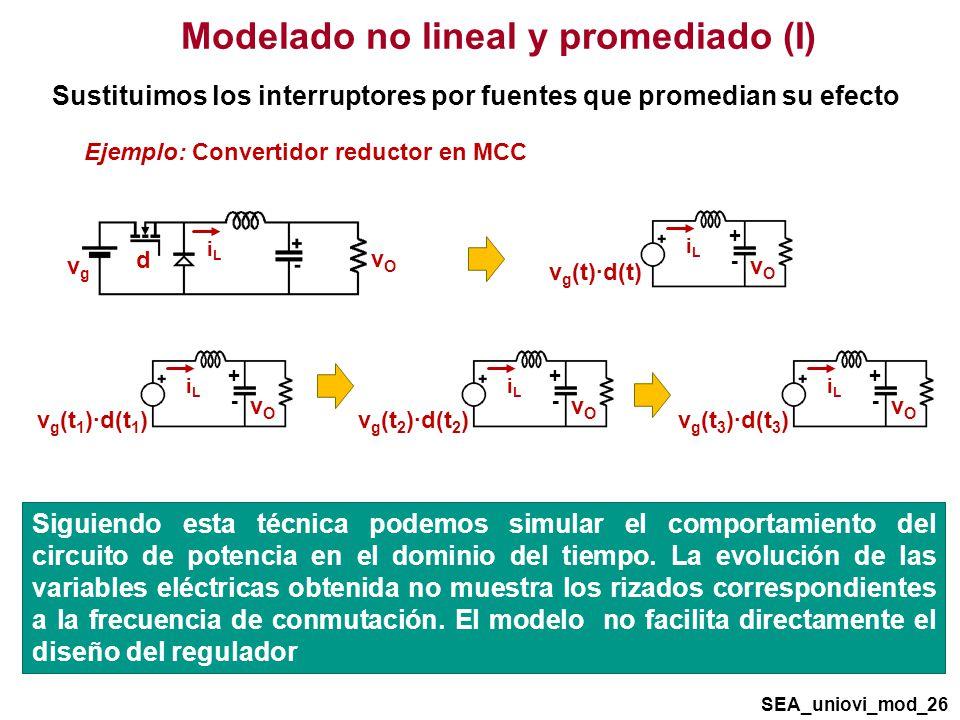 Modelado no lineal y promediado (I)