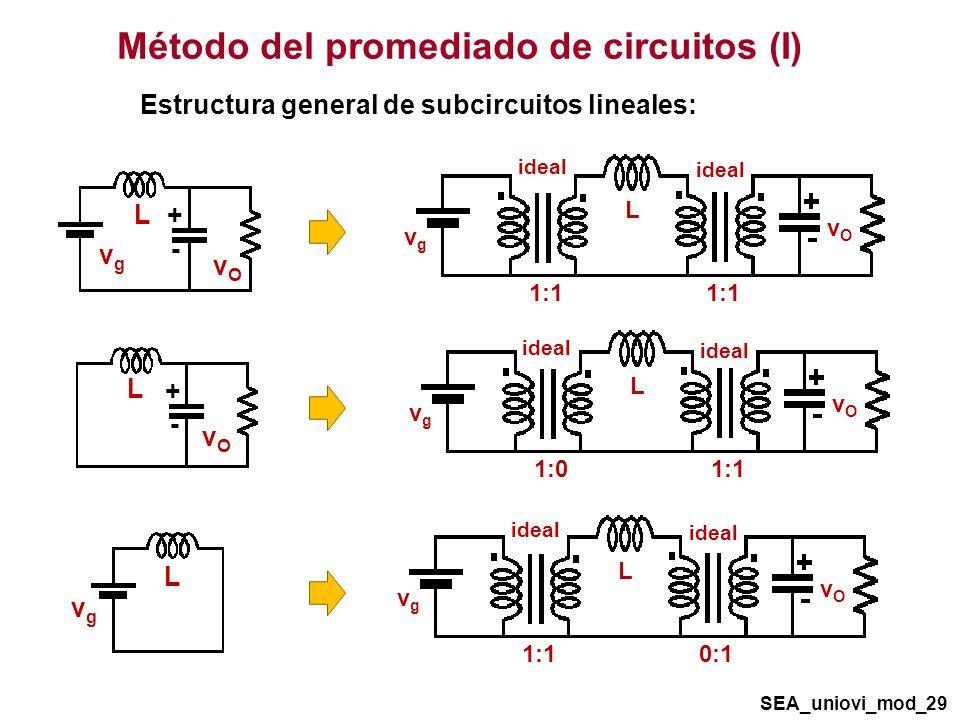 Método del promediado de circuitos (I)