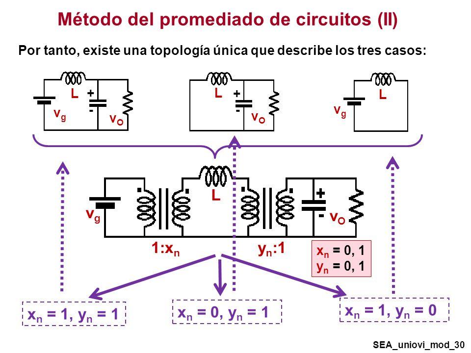 Método del promediado de circuitos (II)