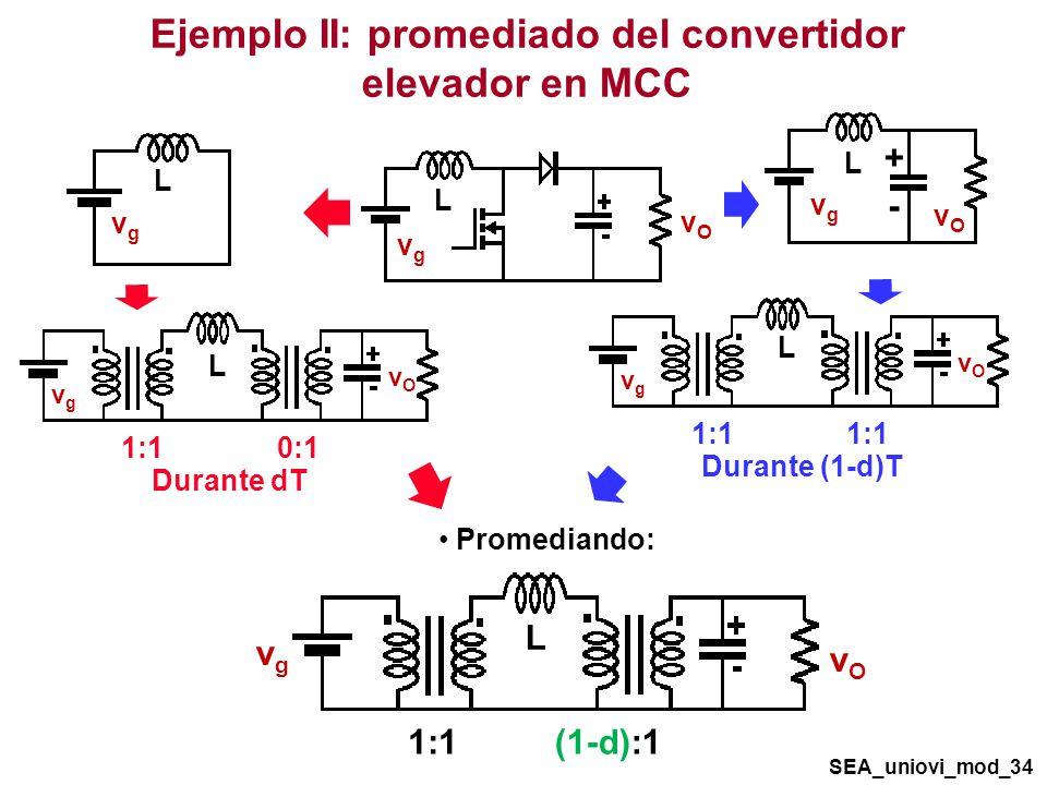 Ejemplo II: promediado del convertidor elevador en MCC
