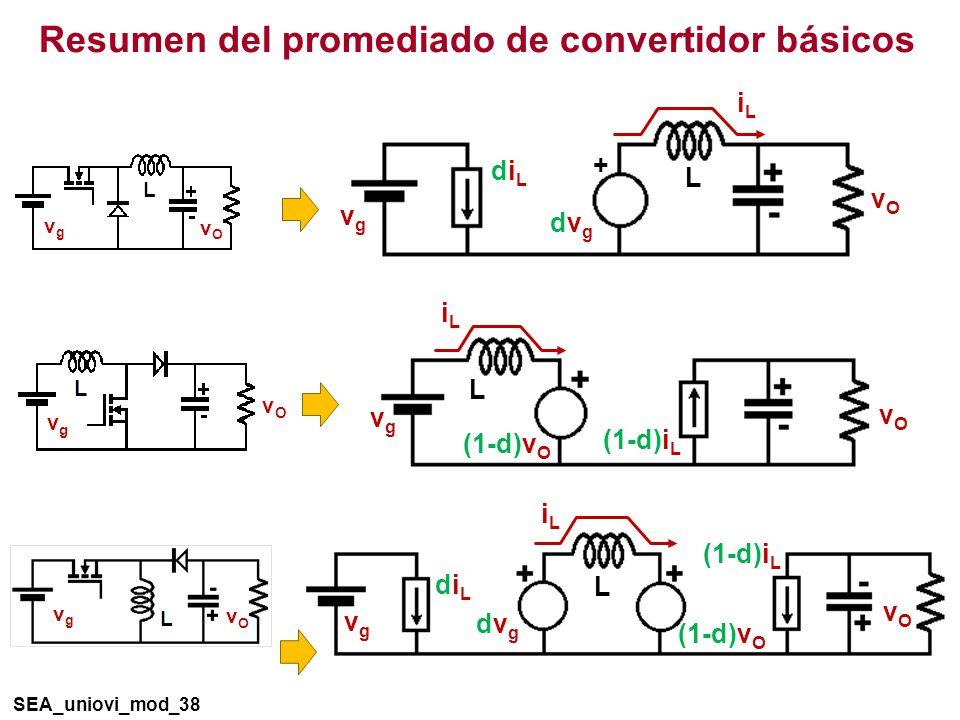 Resumen del promediado de convertidor básicos