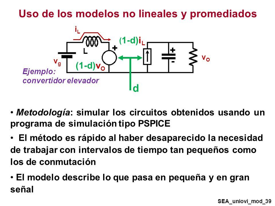 Uso de los modelos no lineales y promediados