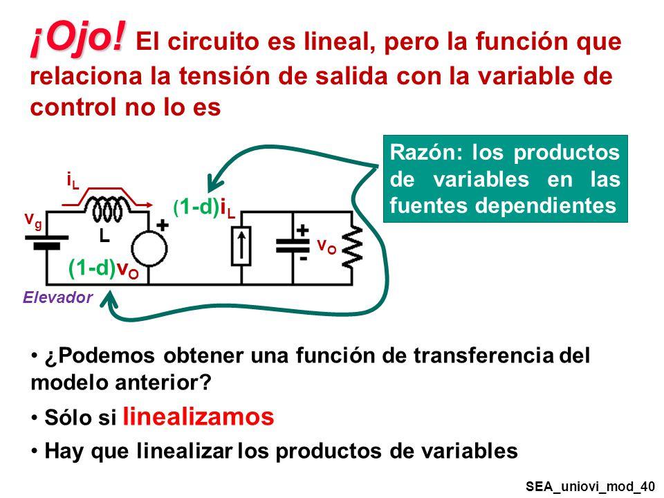¡Ojo! El circuito es lineal, pero la función que relaciona la tensión de salida con la variable de control no lo es