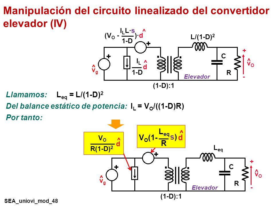 Manipulación del circuito linealizado del convertidor elevador (IV)