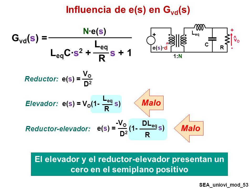 Influencia de e(s) en Gvd(s)