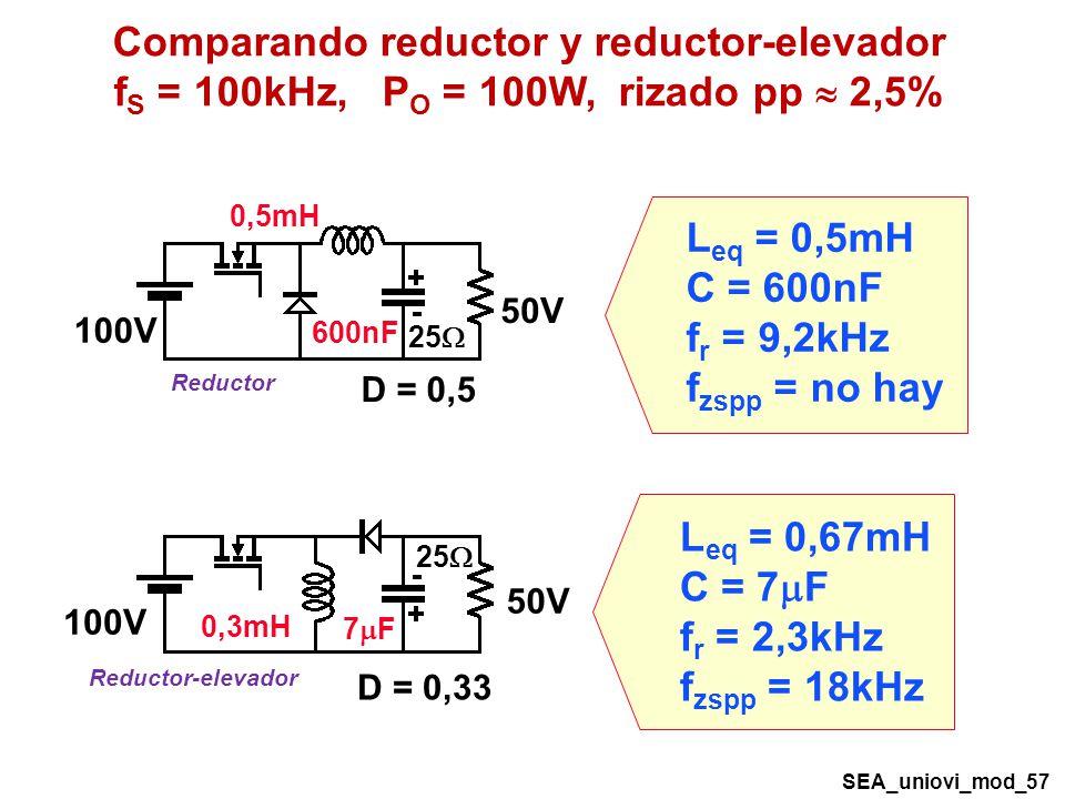 Comparando reductor y reductor-elevador