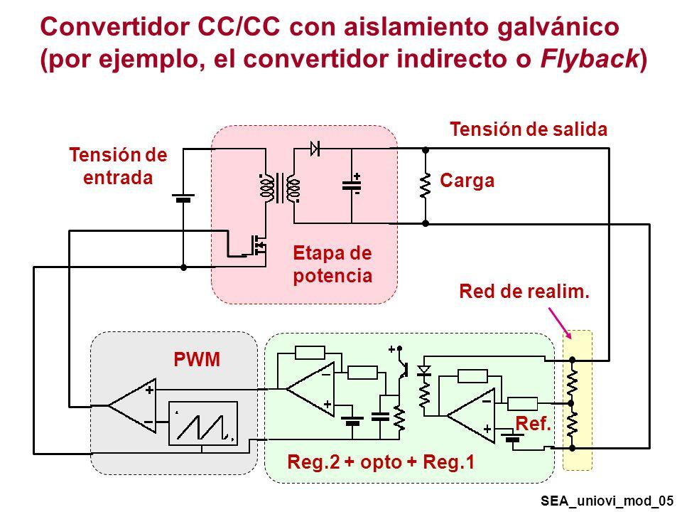 Convertidor CC/CC con aislamiento galvánico