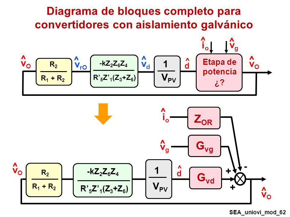 Diagrama de bloques completo para convertidores con aislamiento galvánico