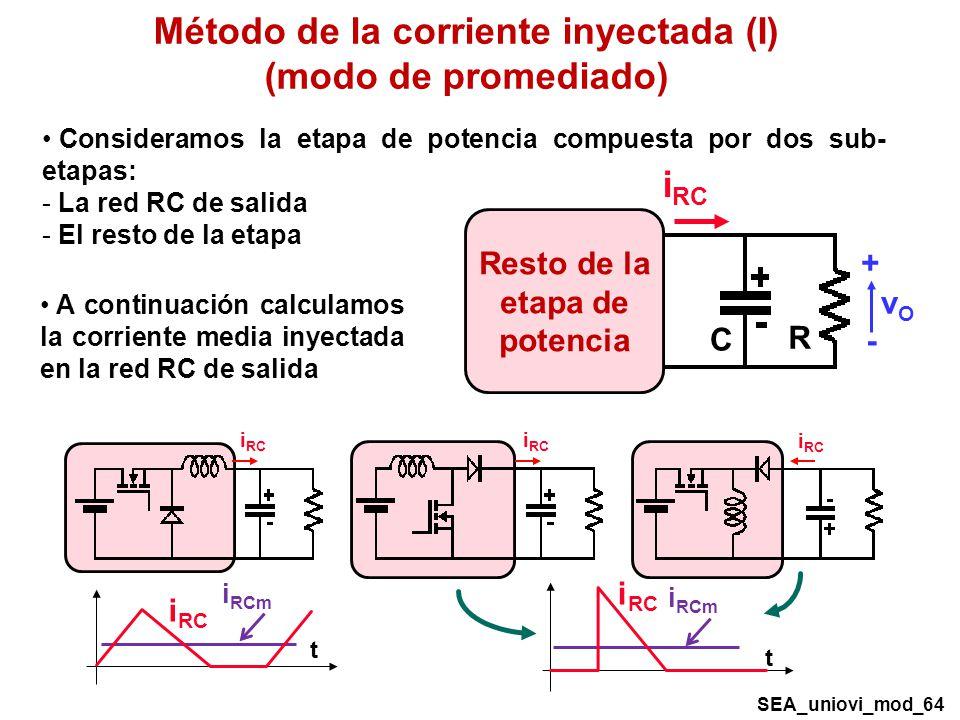 Método de la corriente inyectada (I)