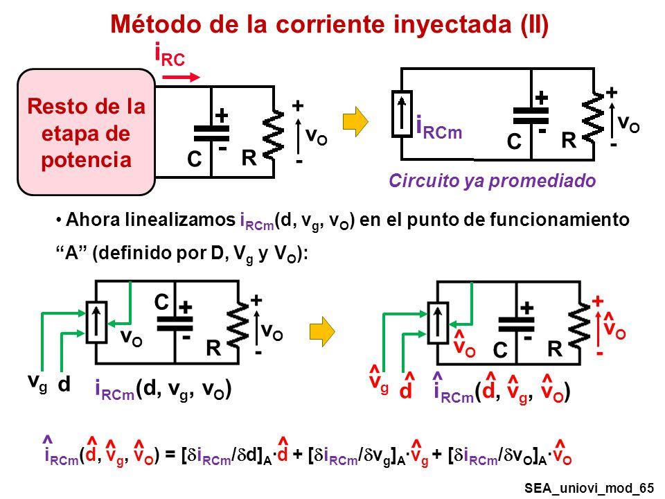 Método de la corriente inyectada (II)